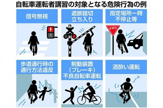 自転車運転者講習